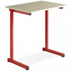 Table de classe