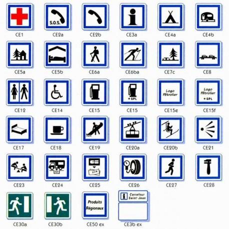 Signalisation d'indication Type C